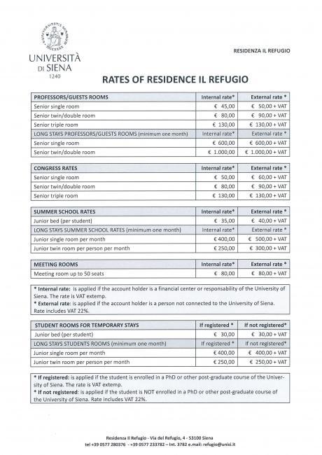Refugio rates